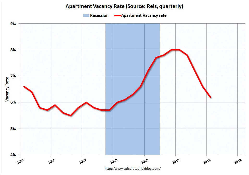 Rent Prices are on the Rise – Should You Rent or Should You Own?