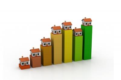 Determining Property Values