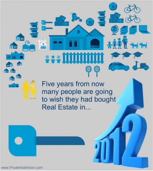 Real Estate in 2012